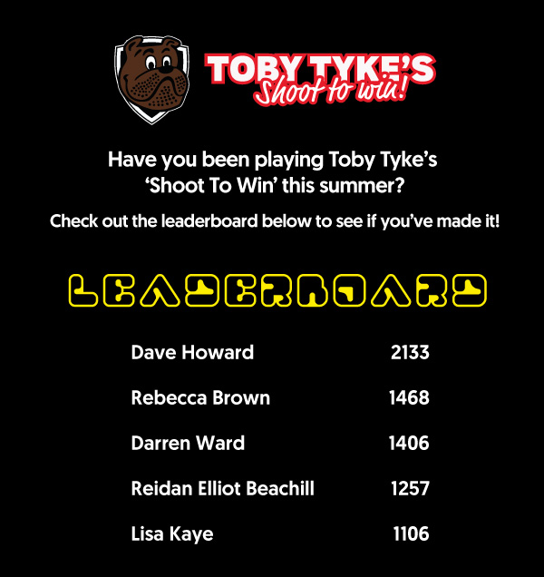 Toby Tyke's Shoot To Win Scoreboard.