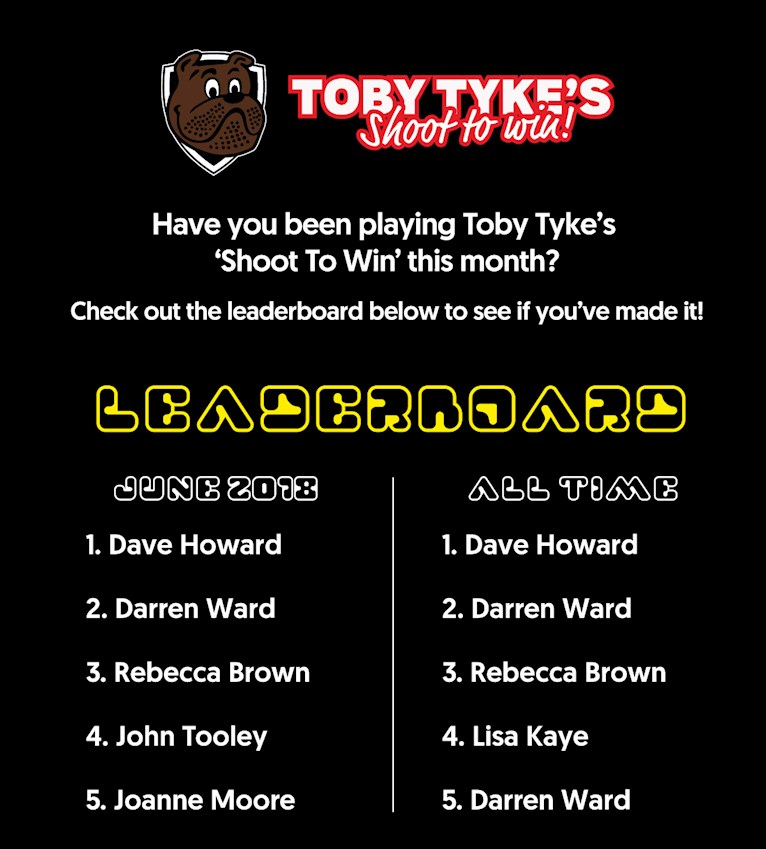 Toby Tyke's June Leaderboard